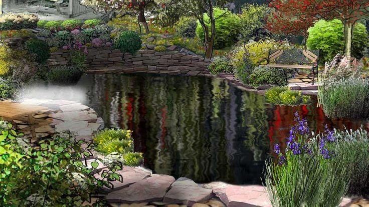 Backyard Garden Design Tool : garden planning and design tool  upload photo and plan your garden