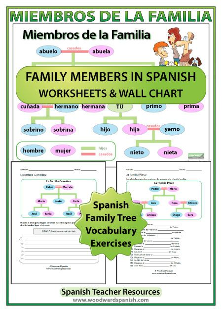 61 best images about family on pinterest family tree worksheet spanish and about family. Black Bedroom Furniture Sets. Home Design Ideas