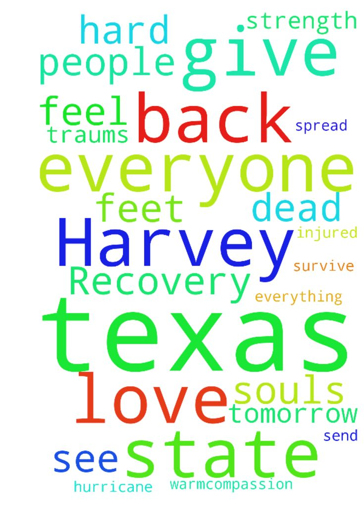 Recovery Of Texas After Hurricanne Harvey -  Dear Lord Texas was hit hard by Hurricane Harvey. i ask that you send your love and consolation on everyone who lost everything. Lord, help heal the injured, rest the souls of the dead, and keep watch over the first responders in Texas, give them the strength they need to continue helping people, and guide them through any grief or traums they may feel themselves. Lord, gelp everyone in the state get back on their feet, and get back to normal as…