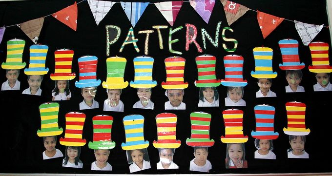 One of IPC Theme - Patterns