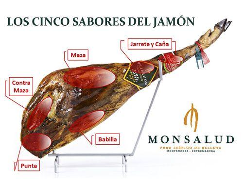 #Jamón #Ibérico Puro de #Bellota Denominación de Origen 5 Sabores l
