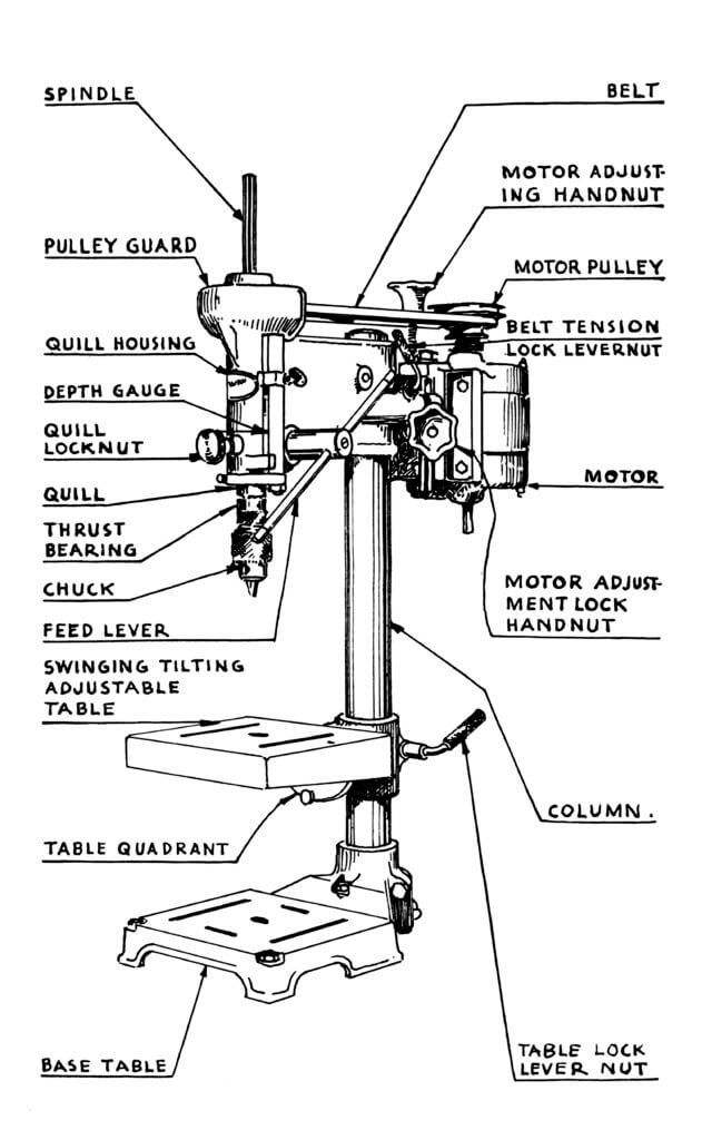 Walker Turner The Drill Press Its Use and Application How
