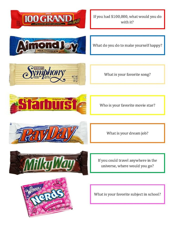Crazy About Cakes Candy Bar Getting to Know You Game