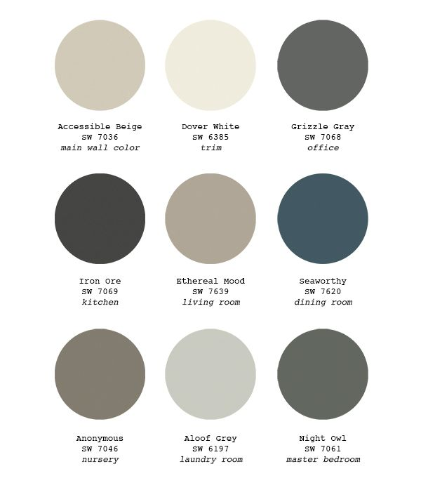 2807 best paint colors and inspiration images on pinterest for Whole house neutral paint colors