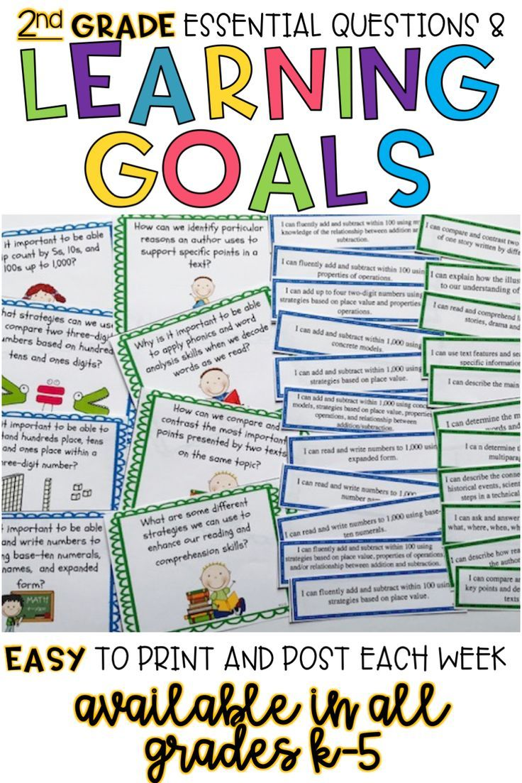 SAVE TIME!!  Print and post your Essential Questions and Learning Goals in 2 minutes.  The learning goals are all EDITABLE.  Life just got easy again ;)