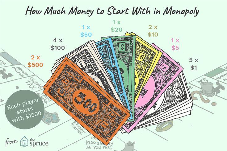 Monopoly peniaze na zacatek