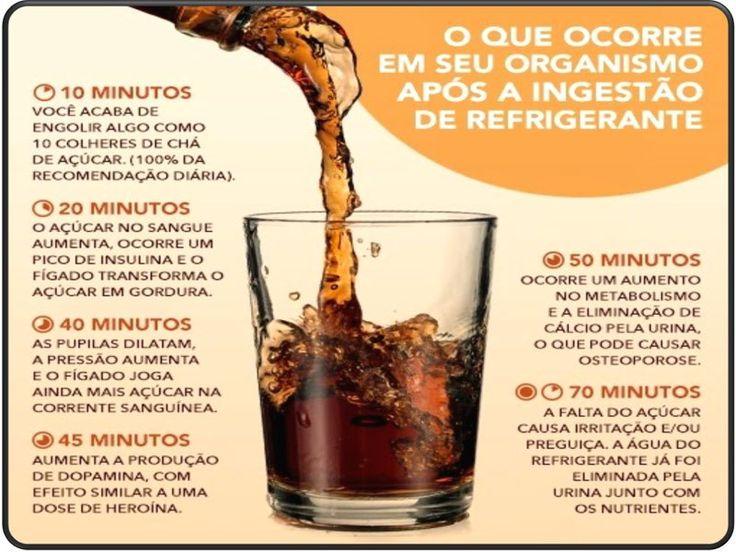 Duvido que alguém discorde que #refrigerante faz mal. Porque a gente sabe que infelizmente essa bebida traz muitos malefícios à saúde. Tem bate papo aqui!