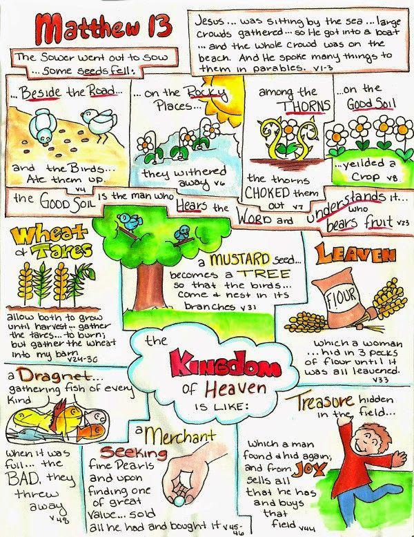 Doodle Through The Bible: Matthew 13