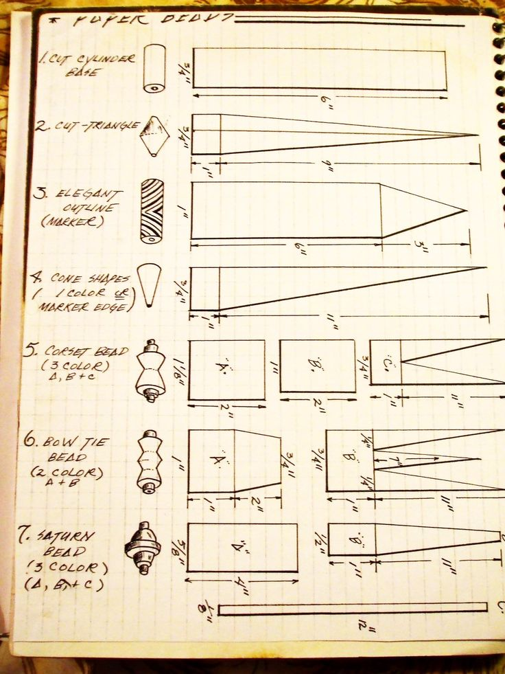 Basic Paper Beads(Instructions) #howto #tutorial