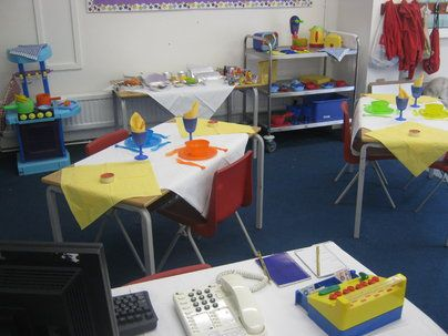 Cafe Role Play Corner Classroom Display, classroom display, class display, Roleplay, role play, role, cafe, Early Years (EYFS), KS1 & KS2 Primary Resources