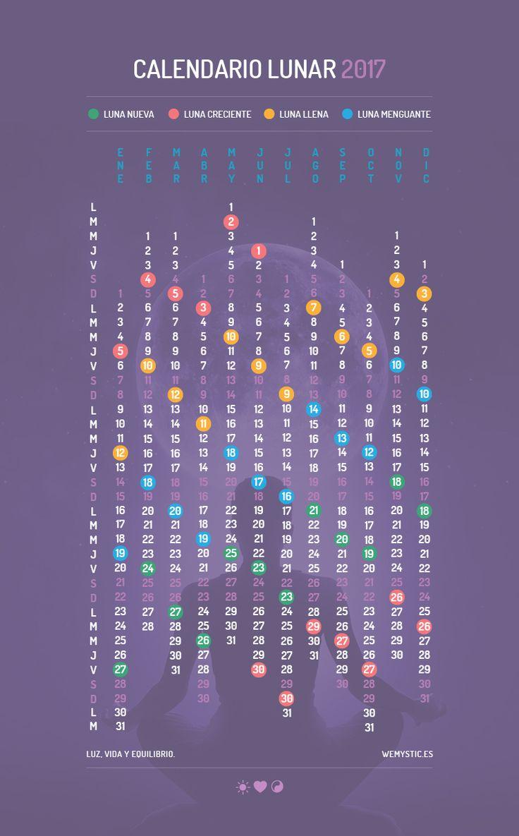 Calendario lunar, conoce las fases de la Luna en 2020
