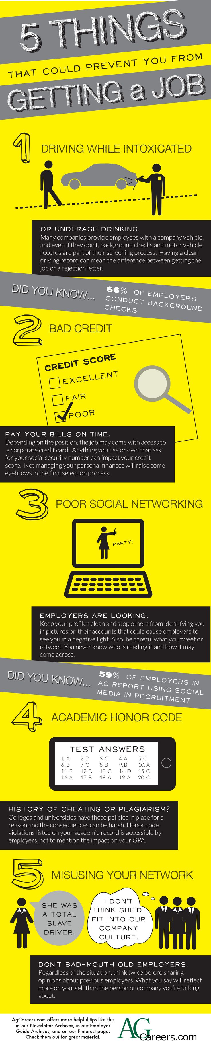 Infographic Title 5 Things that Could Prevent