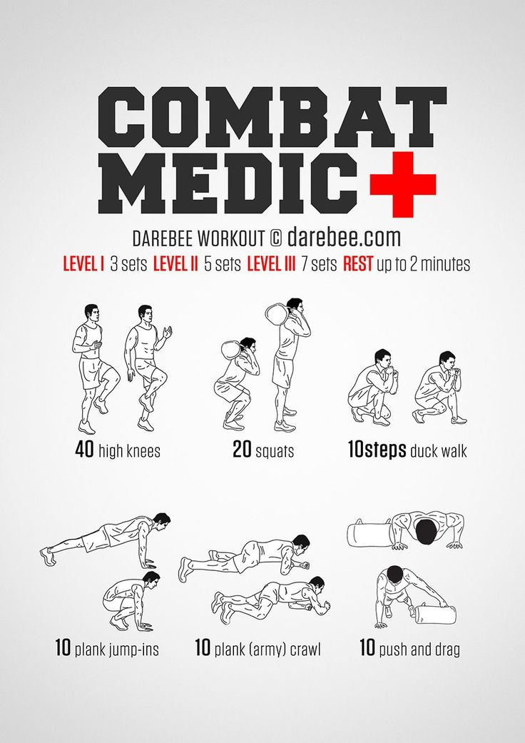 "Combat Medic Workout - When there is a ""man down"" situation you just need to spring into action without a second thought. It's all about the training, the core and the abs, the quads and biceps, the ability to make your body work like a well-oiled, highly trained machine. The Combat Medic workout does the fitness bit, you now need to get yourself through Med School."