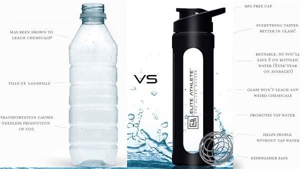 Borosilicate Glass VS Stainless Steel VS Plastic which one do i chose for my Shaker/Water Bottle?