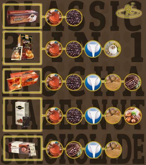 Ganoexcel ganodermás termékek