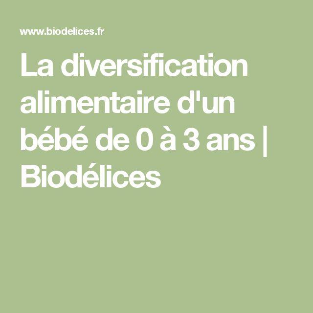La diversification alimentaire d'un bébé de 0 à 3 ans | Biodélices