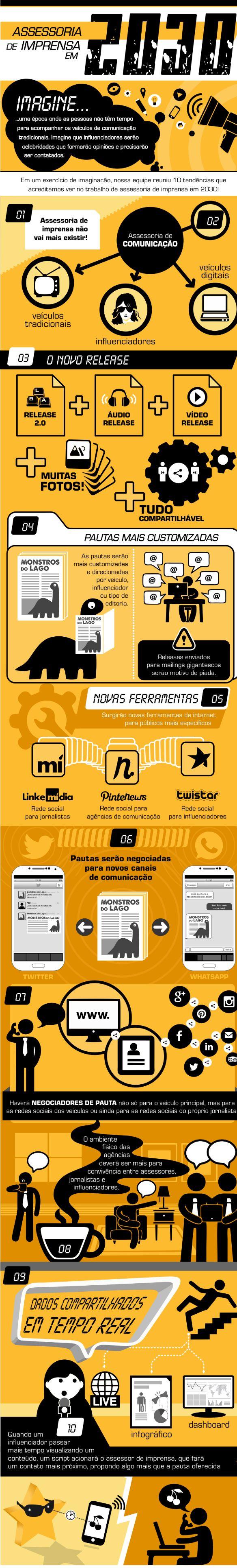 infografico_assessoria-2030