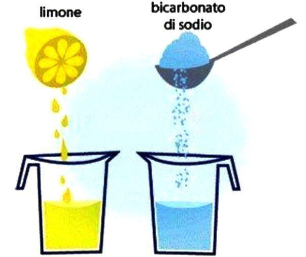 Limone e bicarbonato di sodio sono due ingredienti presenti in tutte le case, eppure nessuno sospettava che la scienza gli riconoscesse un ruolo così importante nella prevenzione del cancro, nell'alcalinizzare i tessuti, allontanare l'invecchiamento e prevenire le malattie.
