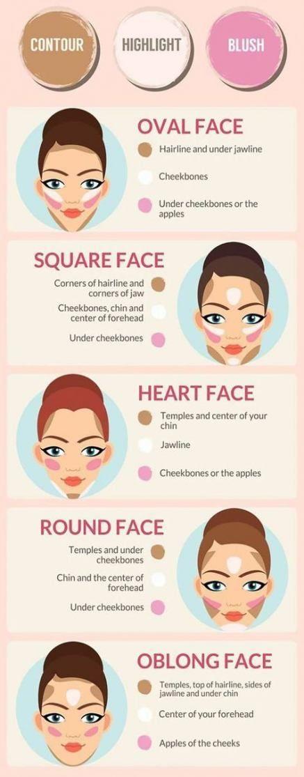 34 trendige Make-up-Gesichtsprodukte bilden   – Nails & MakeUp!