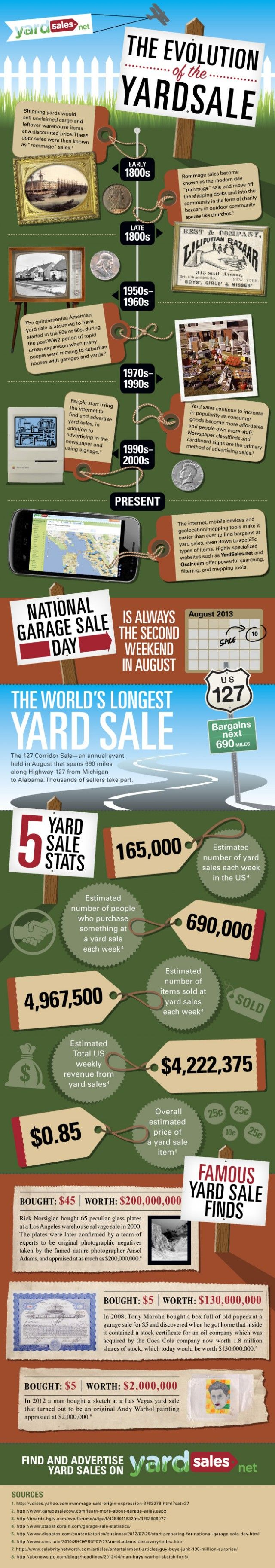 Yard sales have evolved but they are still hot, sweaty, weekend-stealing propositions. If you have good stuff (no old dirt-encrusted garden hoes or chipped dishes, natch)... you're better off letting the resale professionals at HowToConsign.com/find.htm find new homes for your underloved goods.