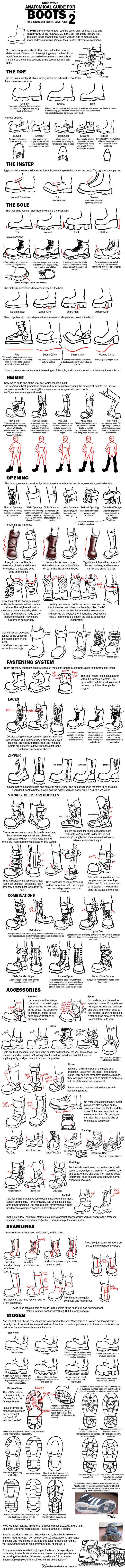 WA's BOOT Anatomy Tutorial Pt2 by *RadenWA on deviantART #Anatomytutorial