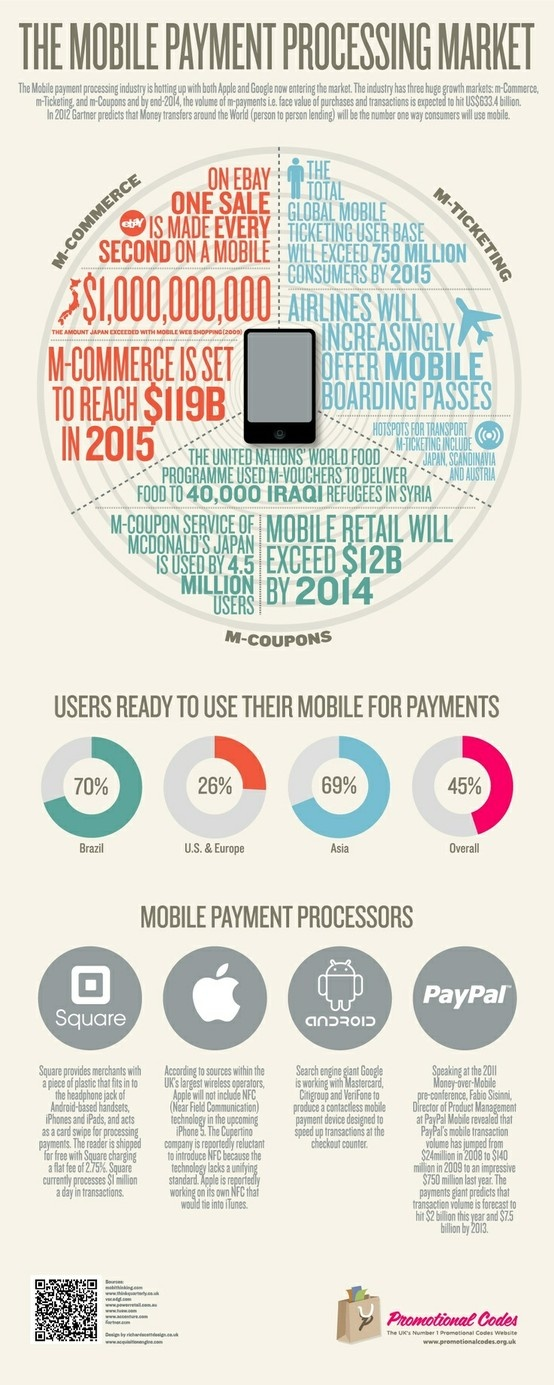 Mobile Payments 08