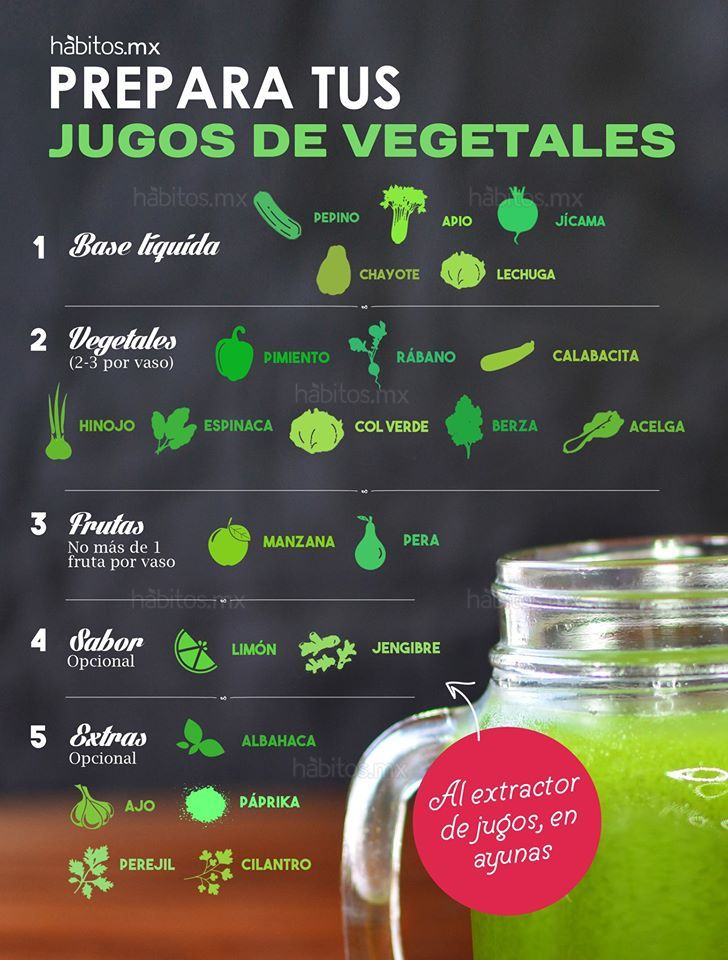 Hábitos Health Coaching | PREPARA TUS JUGOS DE VEGETALES