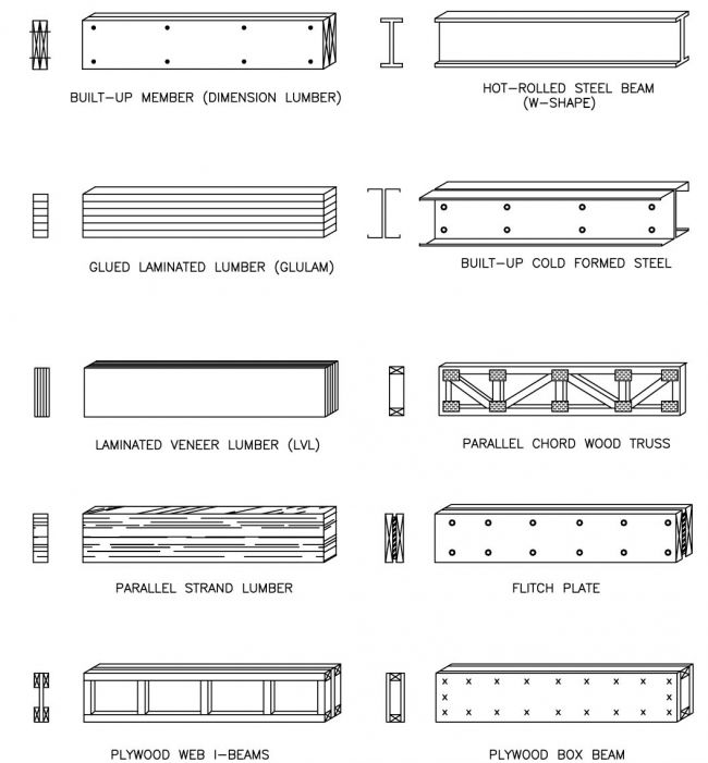 56 Best Basic Architectural Structural Elements Images On