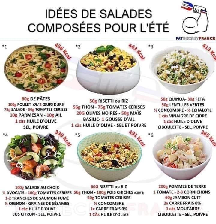 Épinglé par Domi Lorenzi sur Recettes en 2020 | Idée recette salade, Recette salade été ...