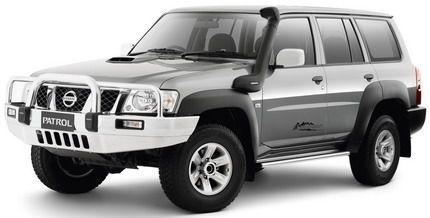 Motorpasión - Nissan Patrol DX Walkabout
