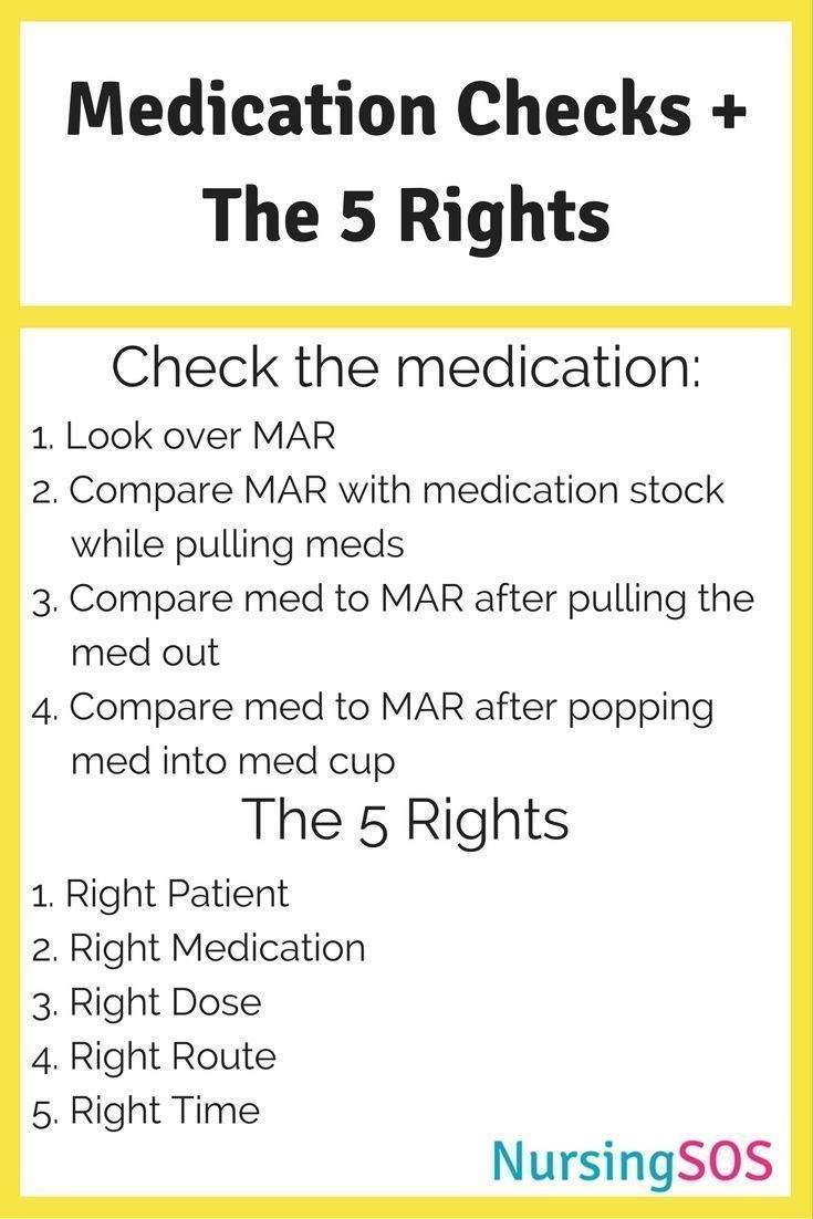 Medication Checks The Five Rights Of Medication