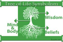 lucid explanation about the meaning of tree of life lucid