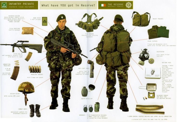 weapons personal protection equipment and use of force
