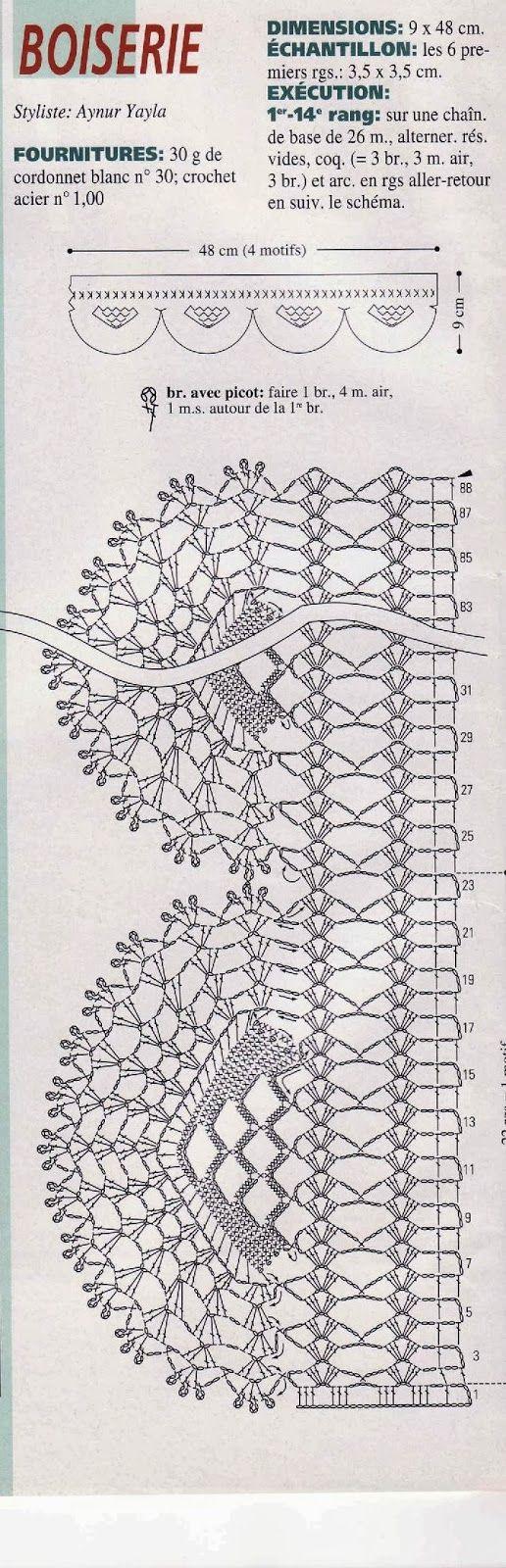 Borte Spitze häken - crochet border - Ivelise Hand Made: Barradinho С Фанаты