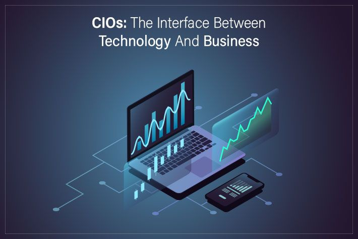 Cios The Interface Between Technology And Business In 2020 Business Accounting Software Accounting Software Technology