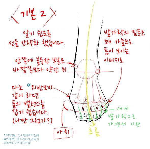 [もんち] 매력 있는 발·다리 그리는 법 : 네이버 블로그