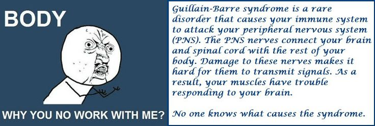 Guillain-Barre Syndrome (GSB) - Google Search