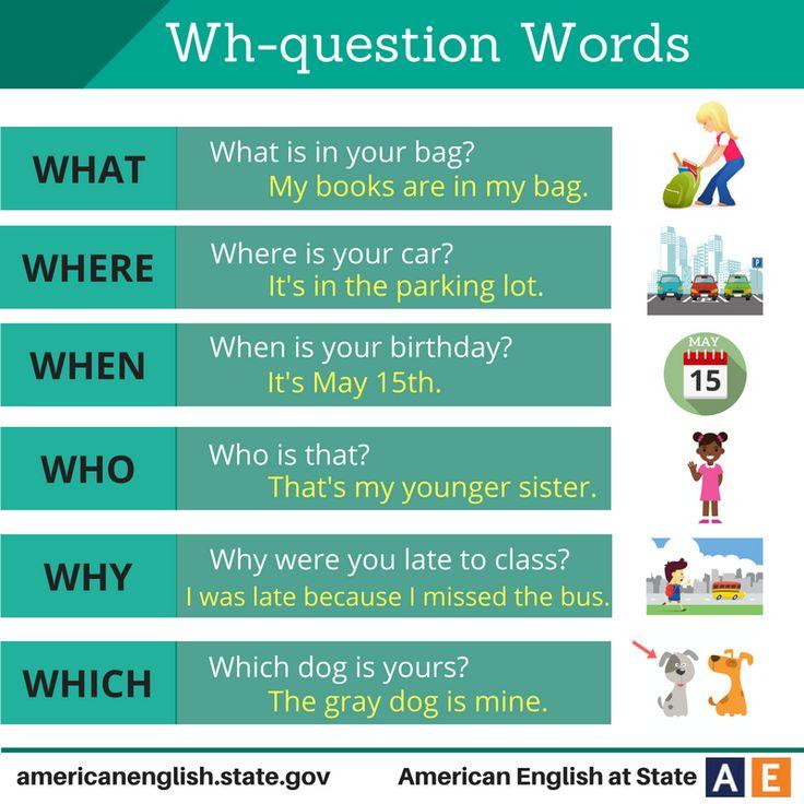 Wh-question Words | English Language, ESL, EFL, Learn ...