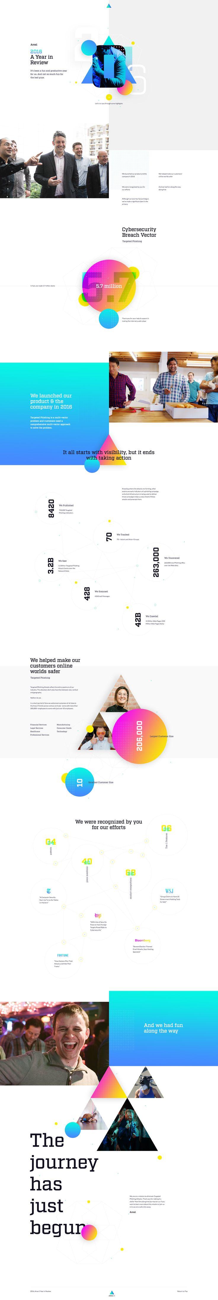 Area 1 Microsite – Ui design concept by Elegant Seagulls.