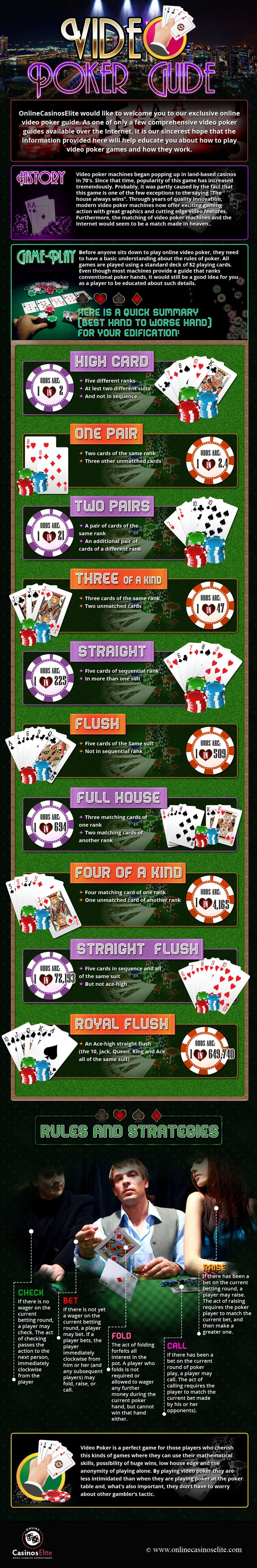 Video Poker Guide - Infographic