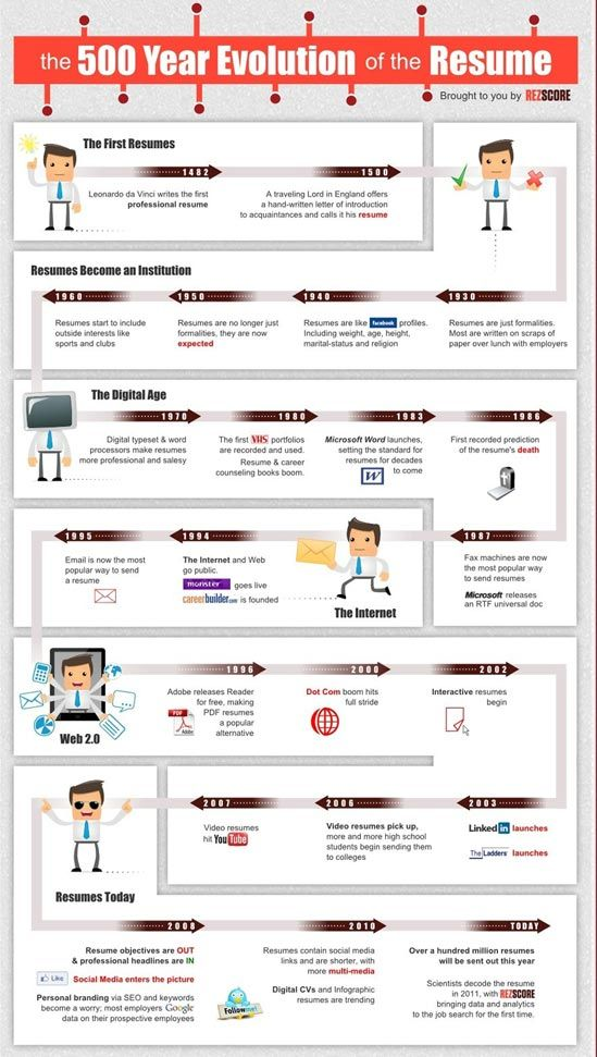 Best 25+ Curriculum vitae online ideas on Pinterest Creative cv - online advertising specialist sample resume