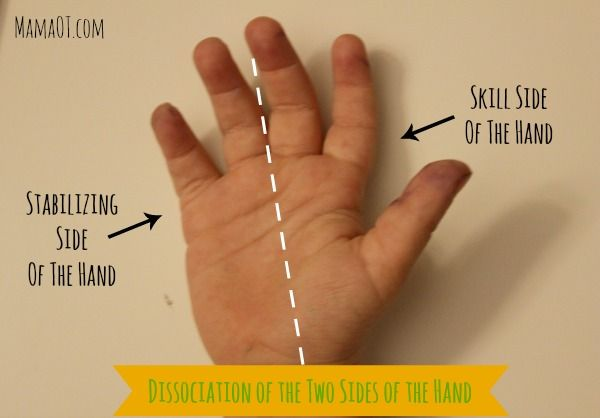 Detailed post on development of hand grip and games to play to help pencil grip.