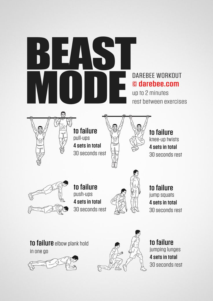 Beast Mode Workout Beast mode workout, Beast workout