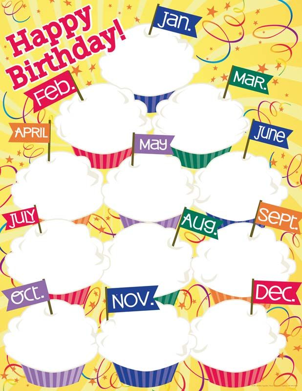 Classroom Design Birthday ~ Best images about birthday charts on pinterest my