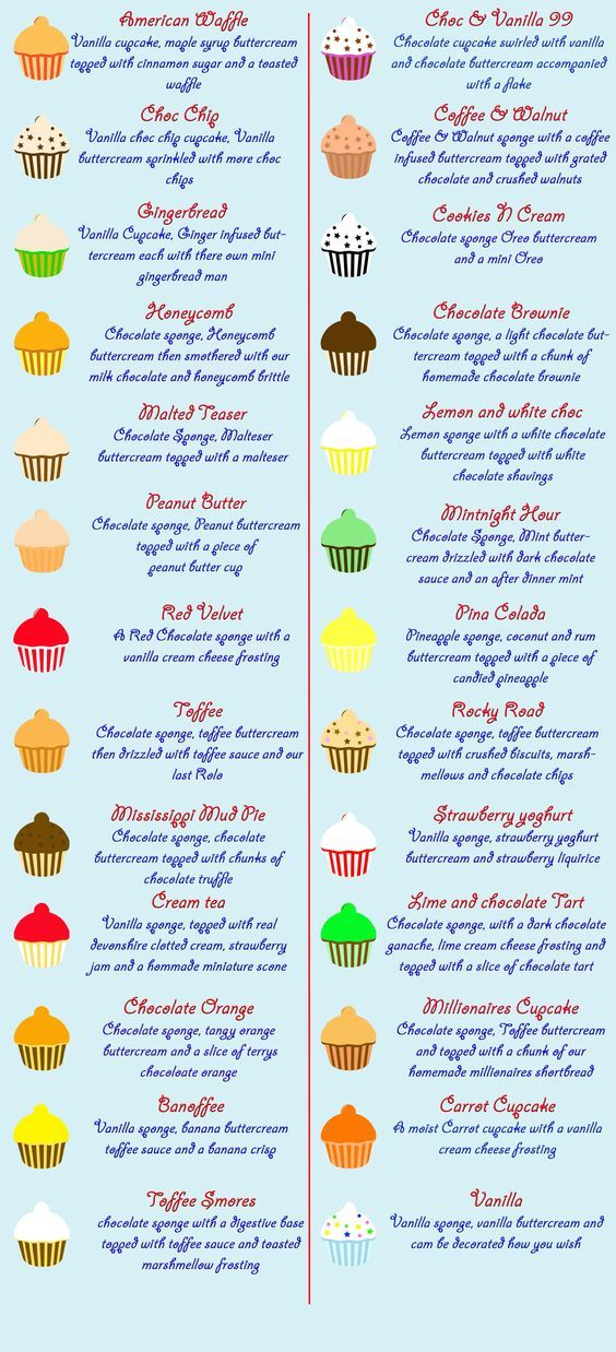 I can't find the original source for this but it's a fun little graphic with ideas for cupcake flavours.