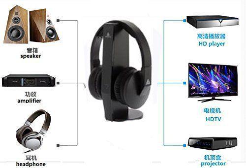Amazon.com: Wireless TV Headphones,Artiste ADH500 Hi-Fi TV Earphone Headset On-Ear Headset For TV,Hi-Fi Sports, Gaming, Volume Control with 3.5mm Jack for Computer TV Black: Home Audio & Theater