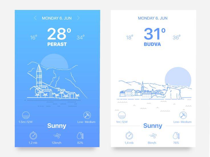 Daily UI 037 - Weather by Cvijovic Zarko / Bau Bau Design