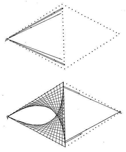 Nerinai.eu - koronki, hafty, koronki, lekcje rysunków i doradztwo - simegrafijos przykładów technicznych