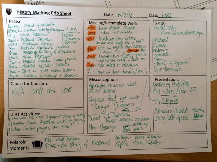 Recently, I have been looking at our departments marking procedures and how best to be effective markers (obviously reducing workload is key!). I designed this crib sheet as a way to provide quicke…