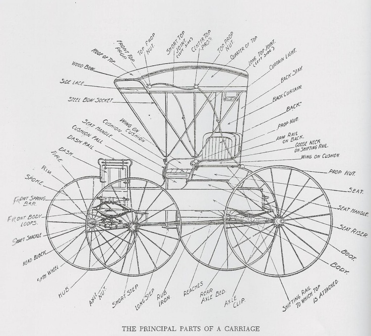 vintage diagram of a carriage